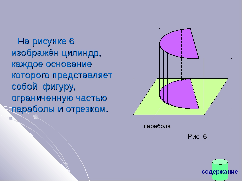 На рисунке 6 изображён цилиндр, каждое основание которого представляет собой...