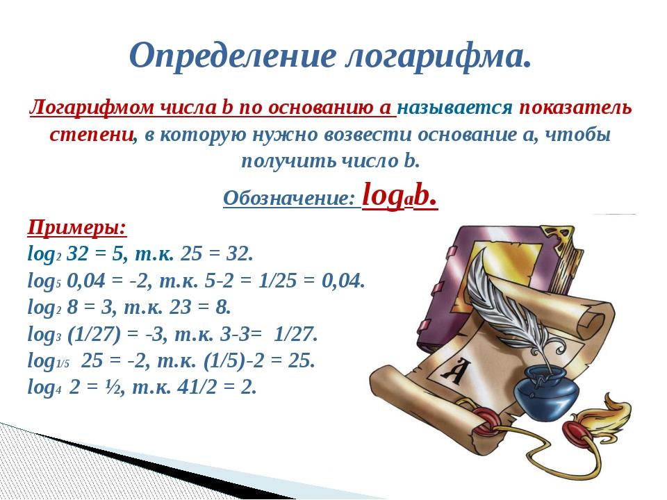 Определение логарифма. Логарифмом числа b по основанию a называется показател...