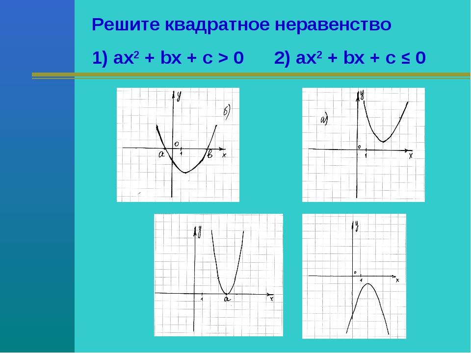 Решите квадратное неравенство 1) ax2 + bx + c > 0 2) ax2 + bx + c ≤ 0