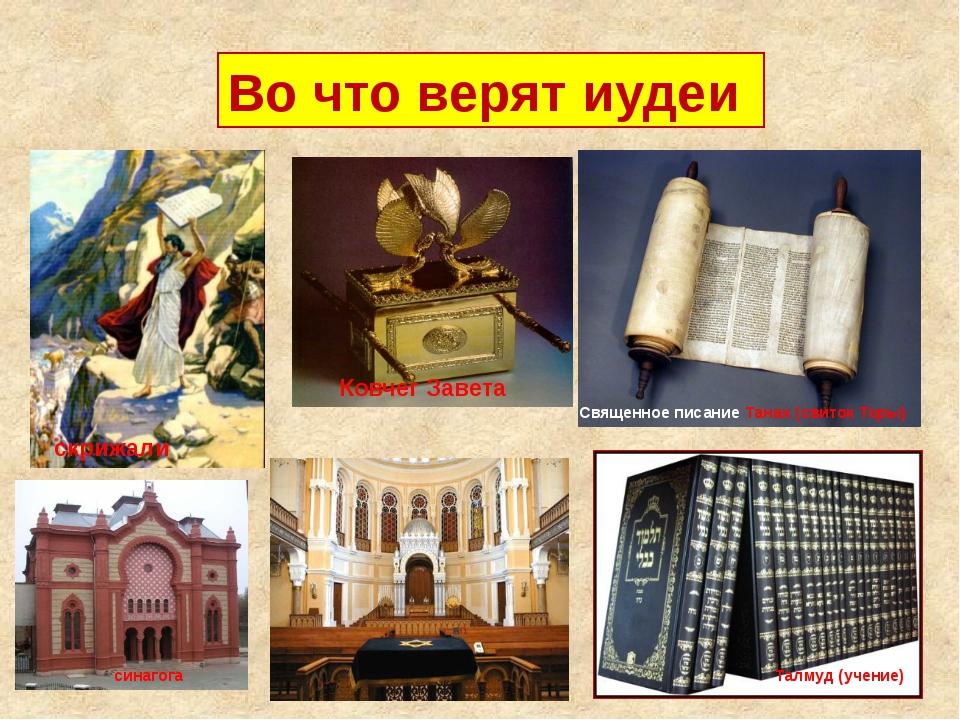 Во что верят иудеи скрижали Ковчег Завета Священное писание Танах (свиток Тор...