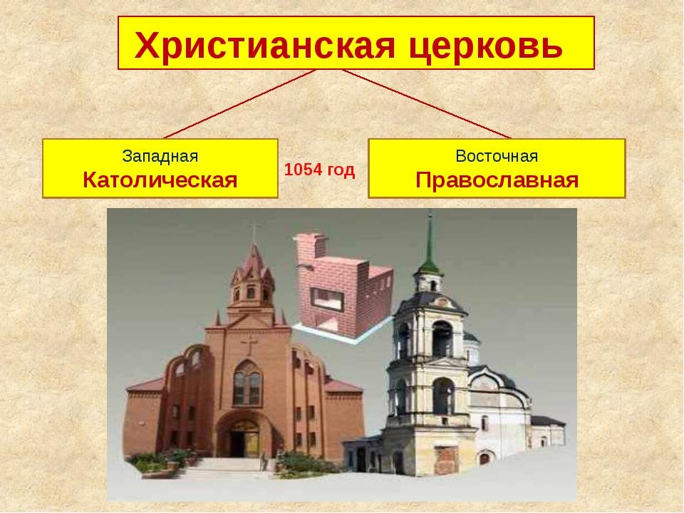 Христианская церковь Западная Католическая Восточная Православная 1054 год