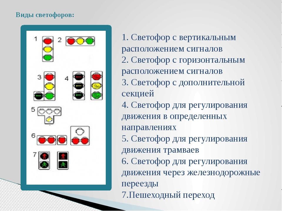 Виды светофоров: 1. Светофор с вертикальным расположением сигналов 2. Светоф...