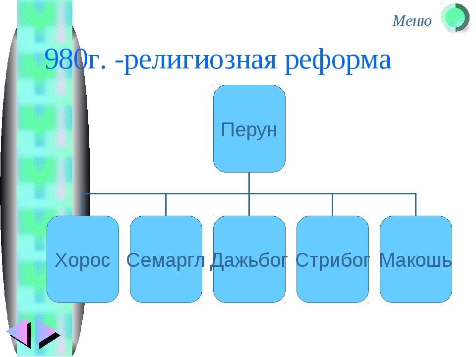 980г. -религиозная реформа Меню