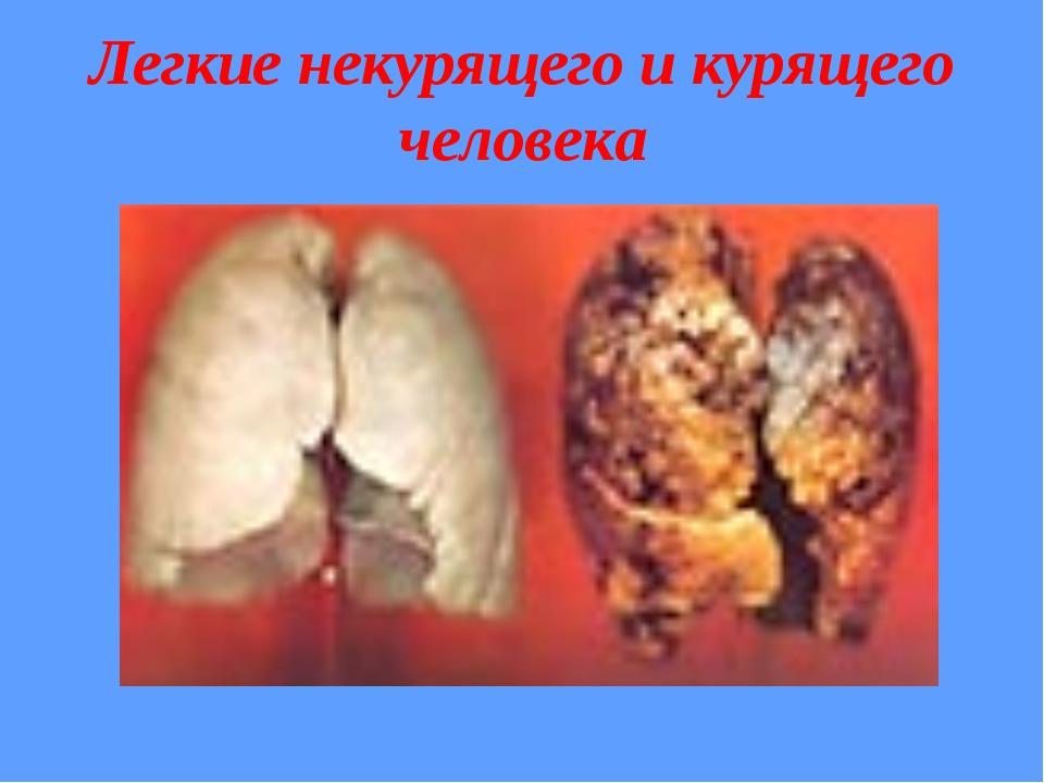 Легкие некурящего и курящего человека