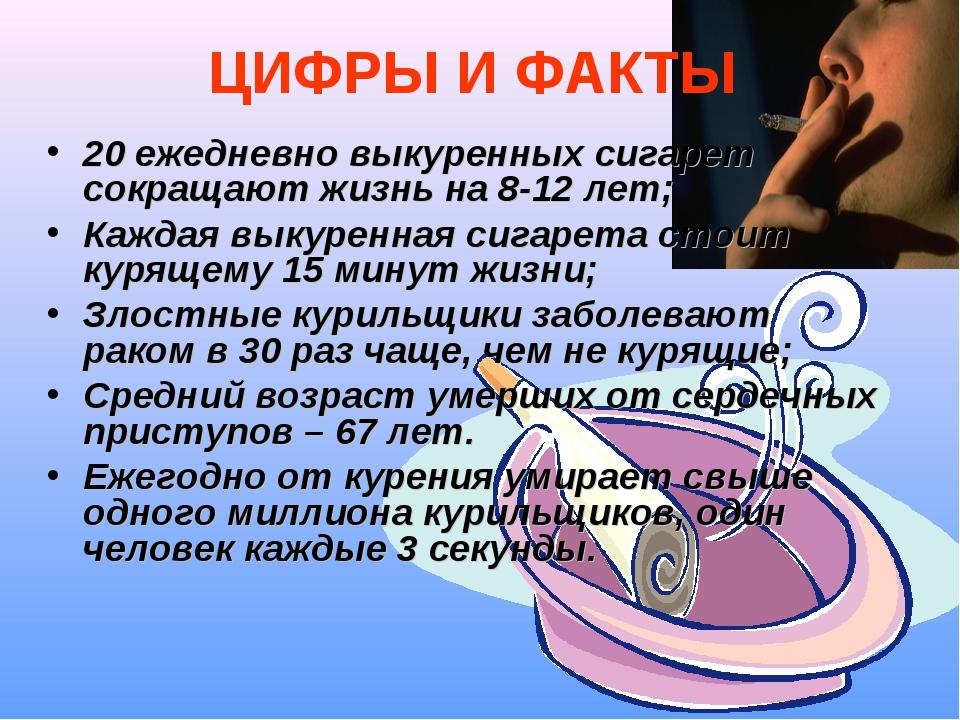 ЦИФРЫ И ФАКТЫ 20 ежедневно выкуренных сигарет сокращают жизнь на 8-12 лет; Ка...