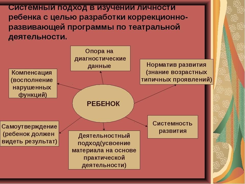 Системный подход в изучении личности ребенка с целью разработки коррекционно-...