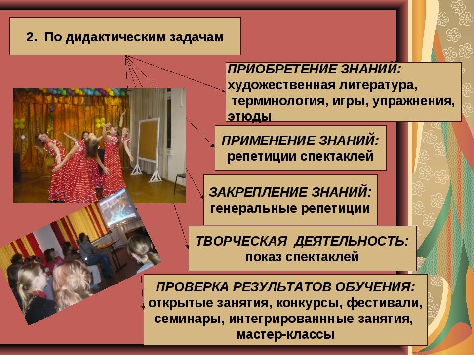 2. По дидактическим задачам ПРИОБРЕТЕНИЕ ЗНАНИЙ: художественная литература,...