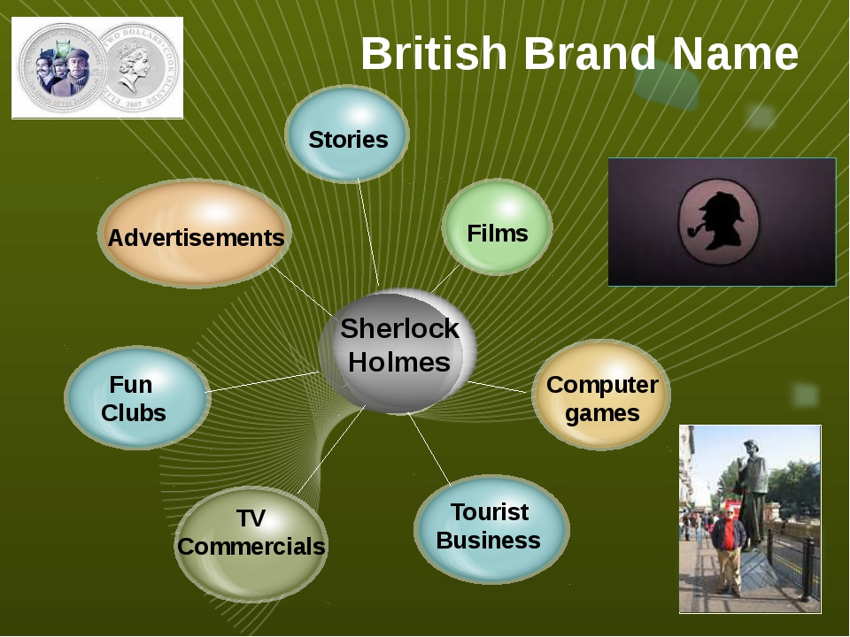 Sherlock Holmes British Brand Name Films Computer games Tourist Business TV...