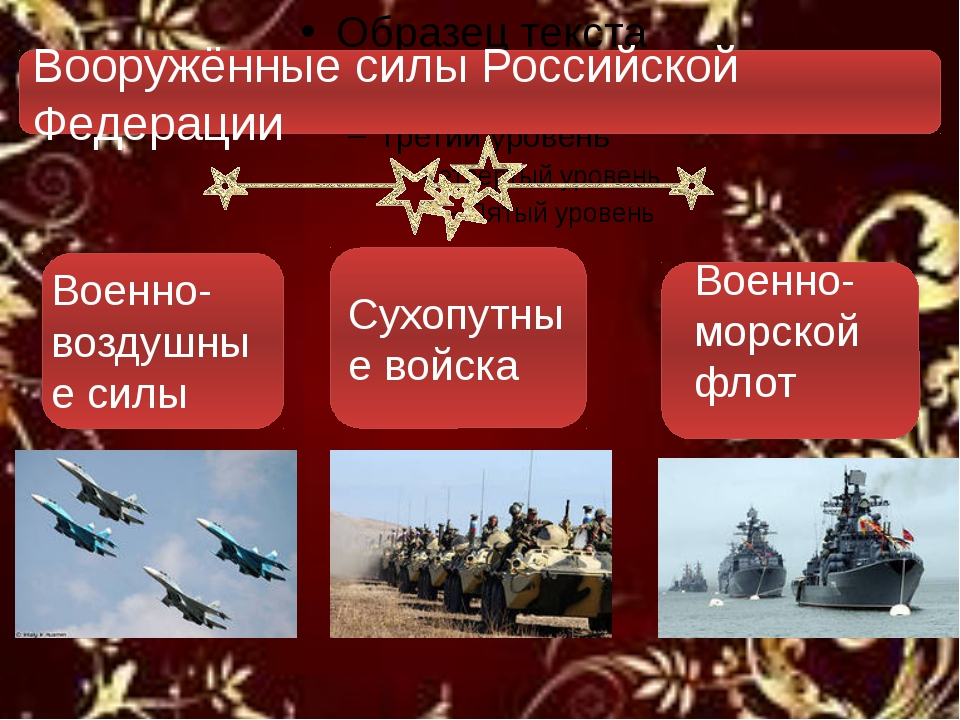 Сухопутные войска Военно- воздушные силы Военно- морской флот Вооружённые си...