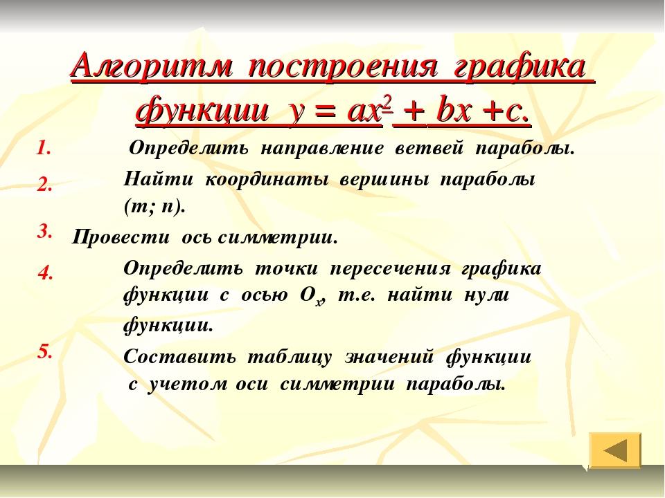 Алгоритм построения графика функции у = ах2 + bх +с. 1. Определить направлени...