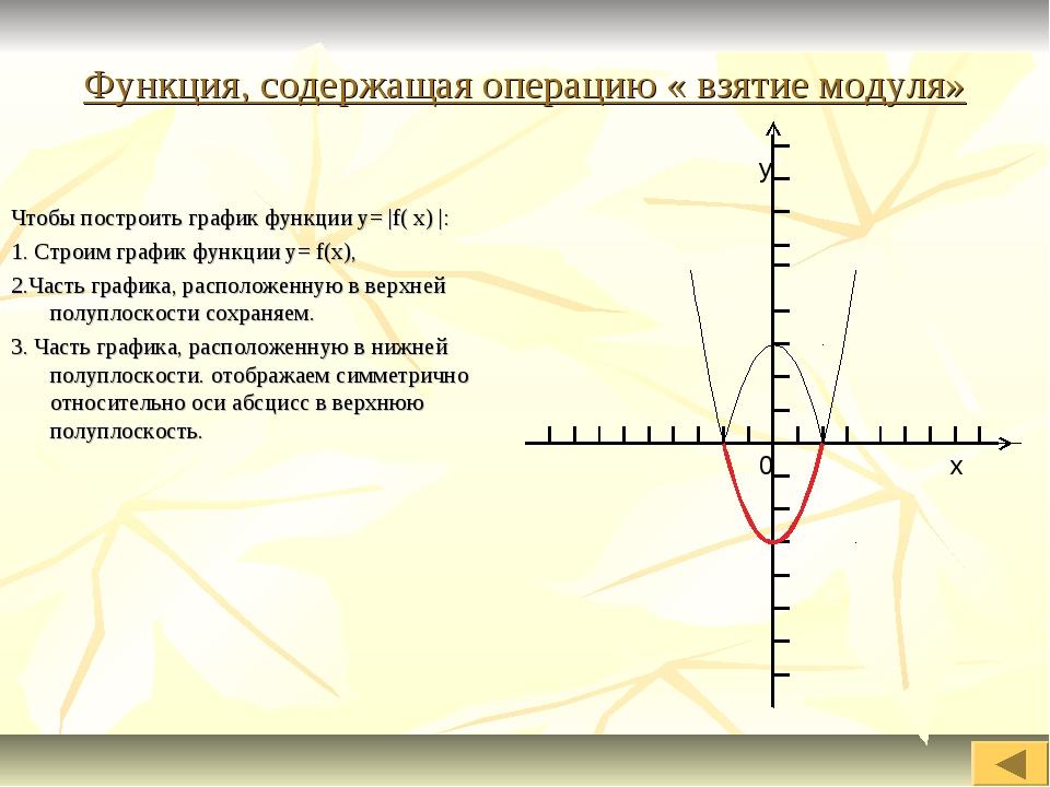 Функция, содержащая операцию « взятие модуля» Чтобы построить график функции...