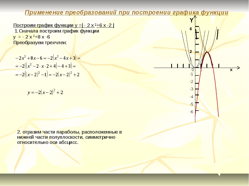 0 1 x Y 6 2 1 -1 -2 -3 -4 -5 -6 Построим график функции y =| - 2 x 2+6 x -2...