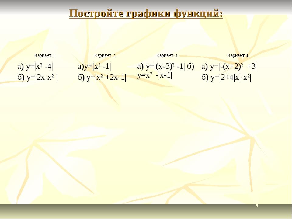 Постройте графики функций: