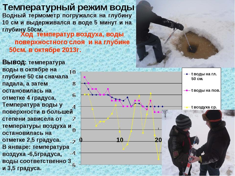 Температурный режим воды Водный термометр погружался на глубину 10 см и выдер...