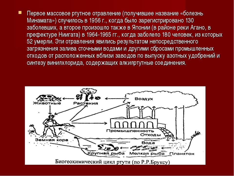 Первое массовое ртутное отравление (получившее название «болезнь Минамата») с...