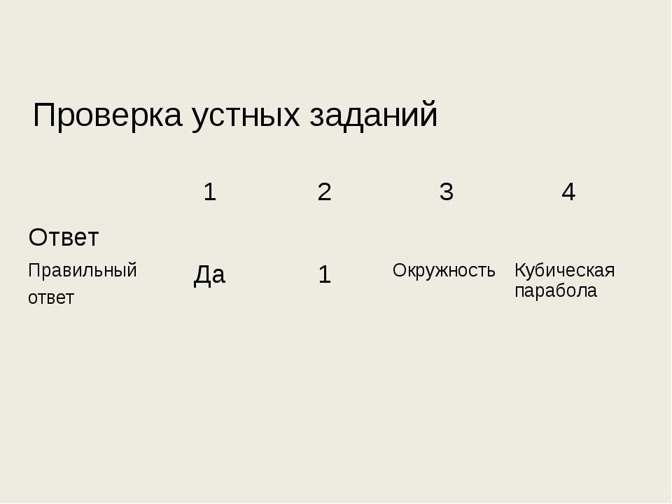 Проверка устных заданий 1 2 3 4 Ответ Правильный ответ Да 1 Окружность Кубиче...