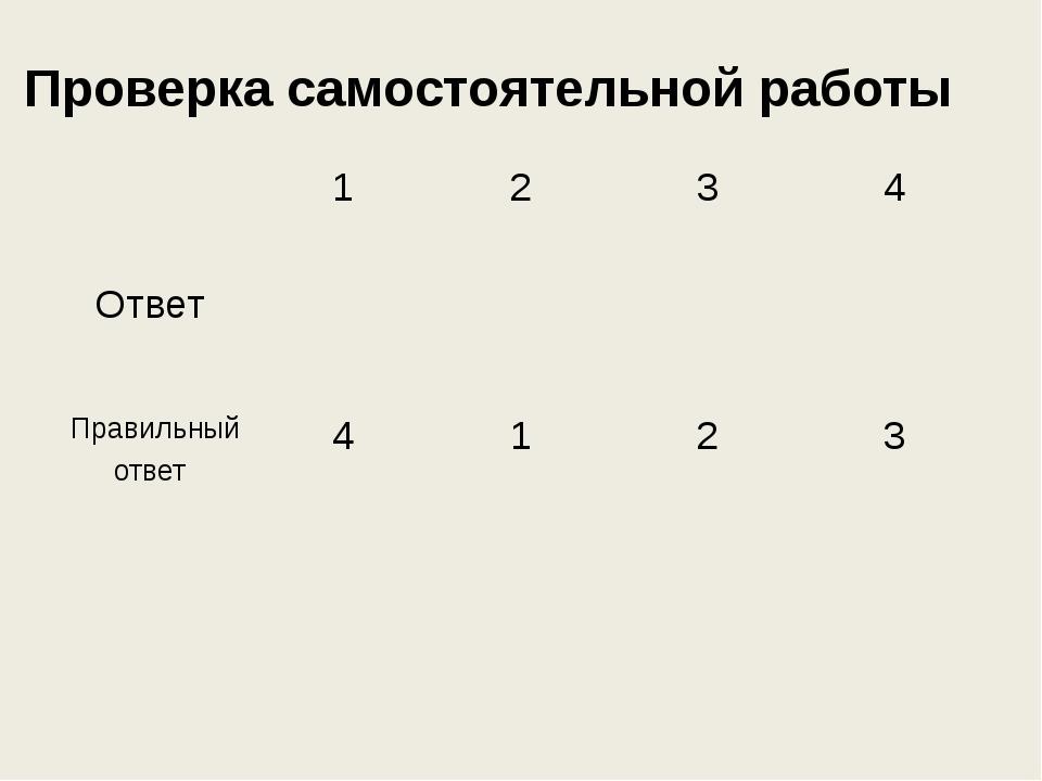 Проверка самостоятельной работы 1 2 3 4 Ответ Правильный ответ 4 1 2 3