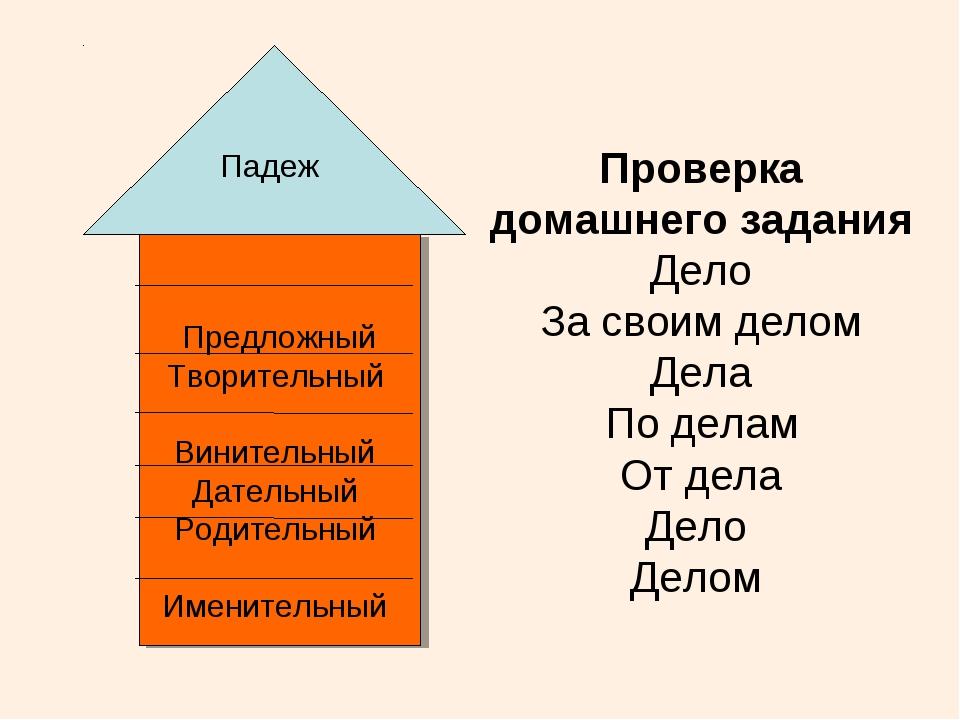 Проверка домашнего задания Дело За своим делом Дела По делам От дела Дело Делом