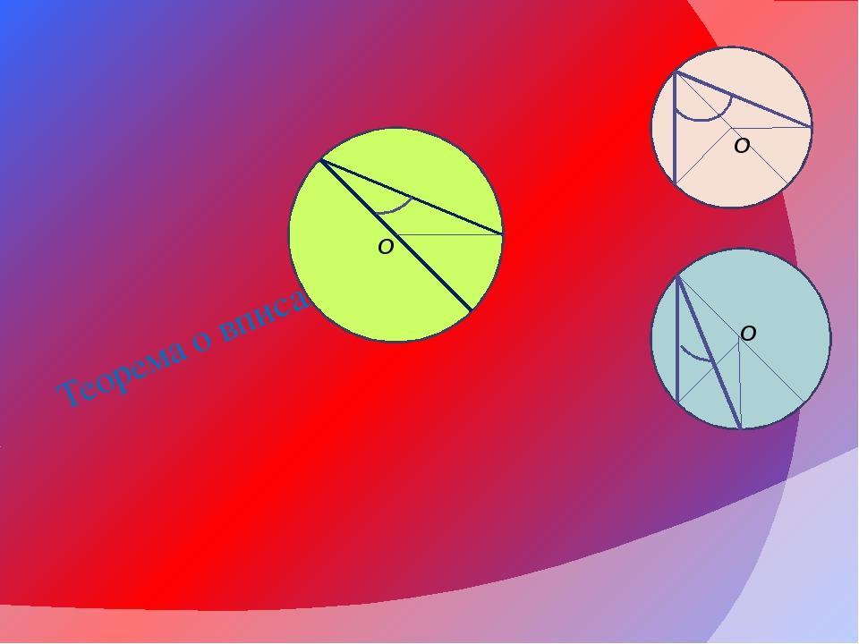 Теорема о вписанных углах О О О