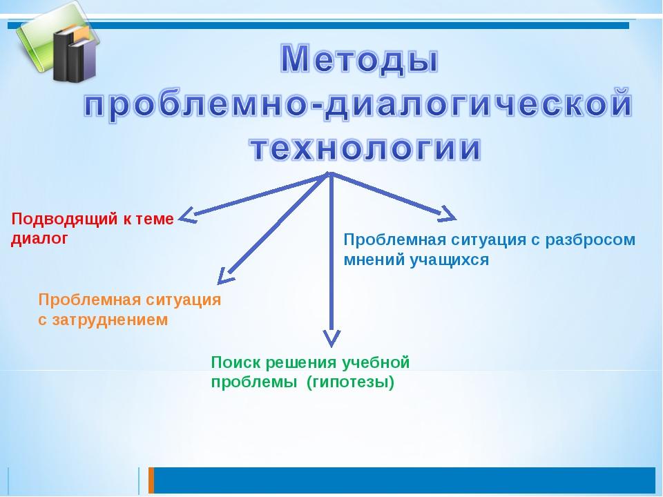 Подводящий к теме диалог Проблемная ситуация с затруднением Проблемная ситуац...
