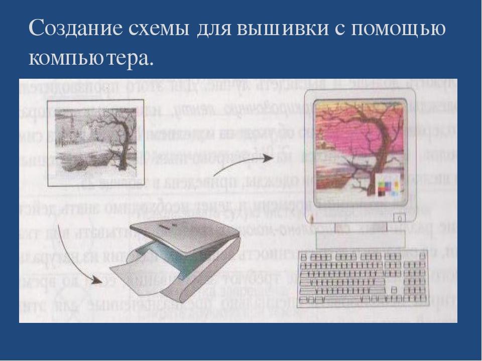 Создание схемы для вышивки с помощью компьютера.
