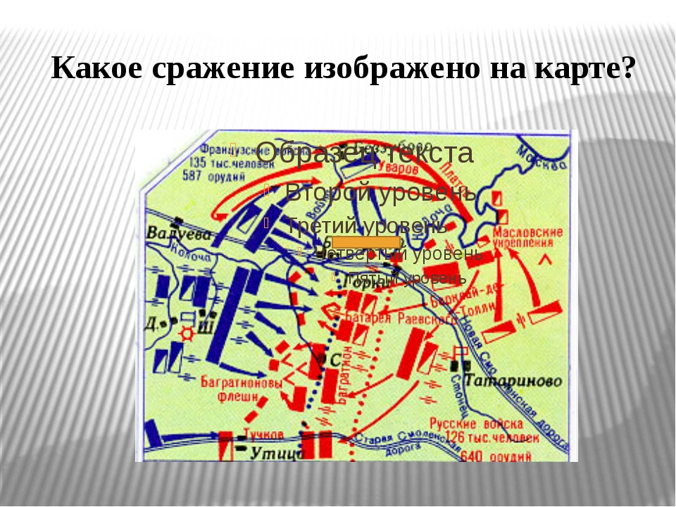 Какое сражение изображено на карте?