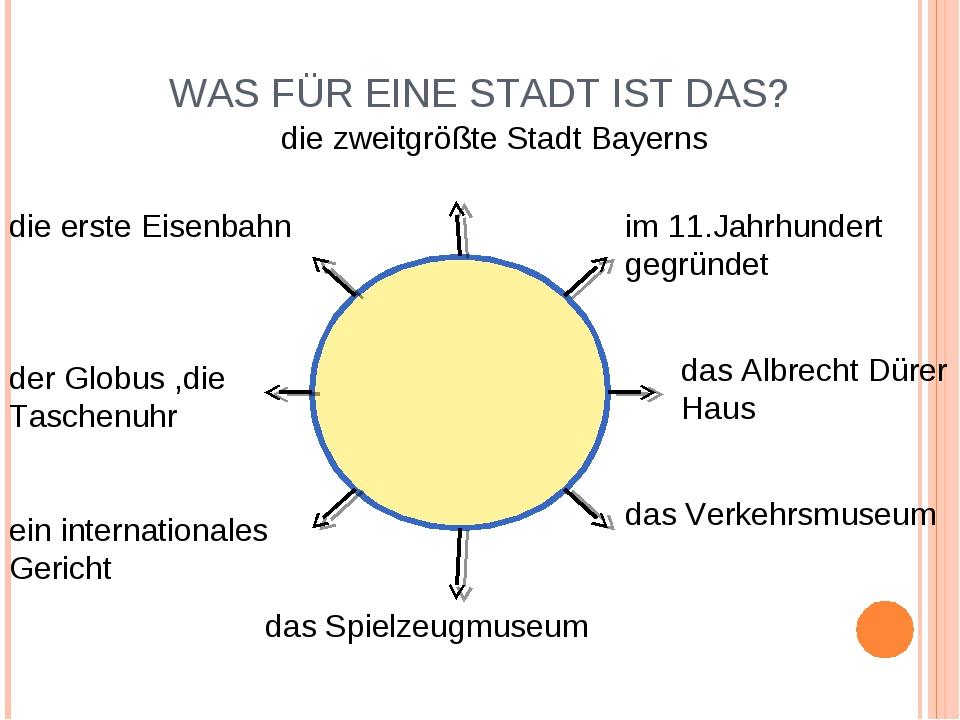 WAS FÜR EINE STADT IST DAS? die zweitgrößte Stadt Bayerns im 11.Jahrhundert g...