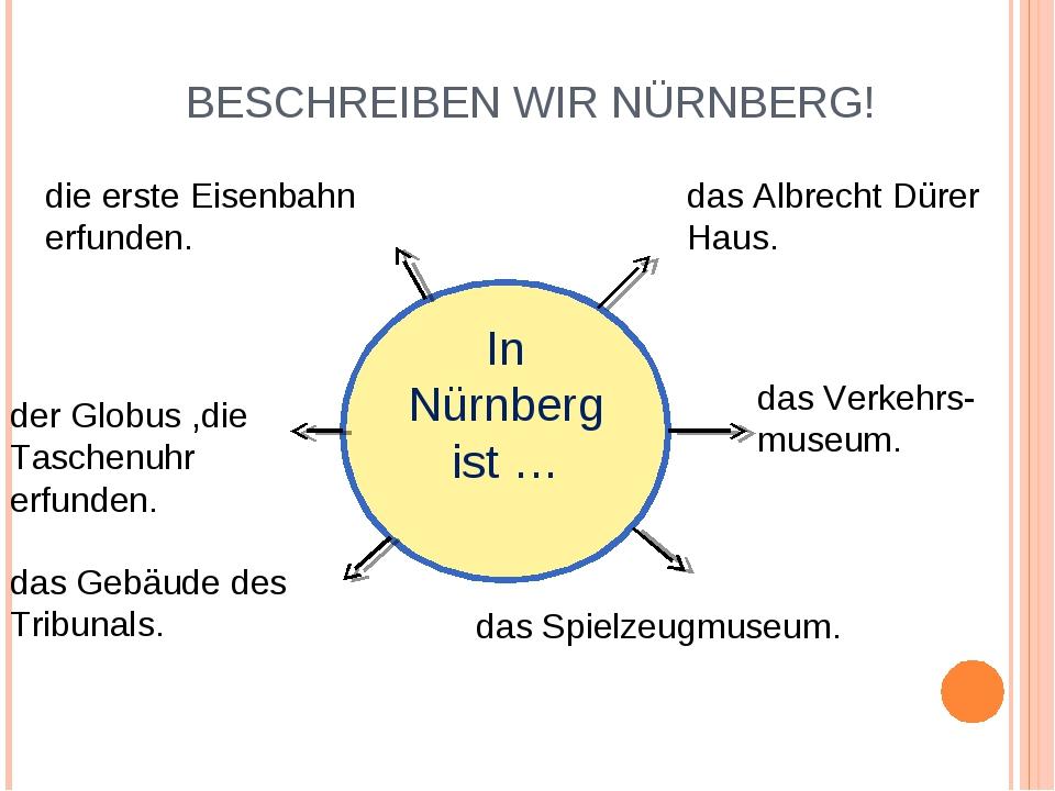 BESCHREIBEN WIR NÜRNBERG! In Nürnberg ist … das Albrecht Dürer Haus. das Verk...