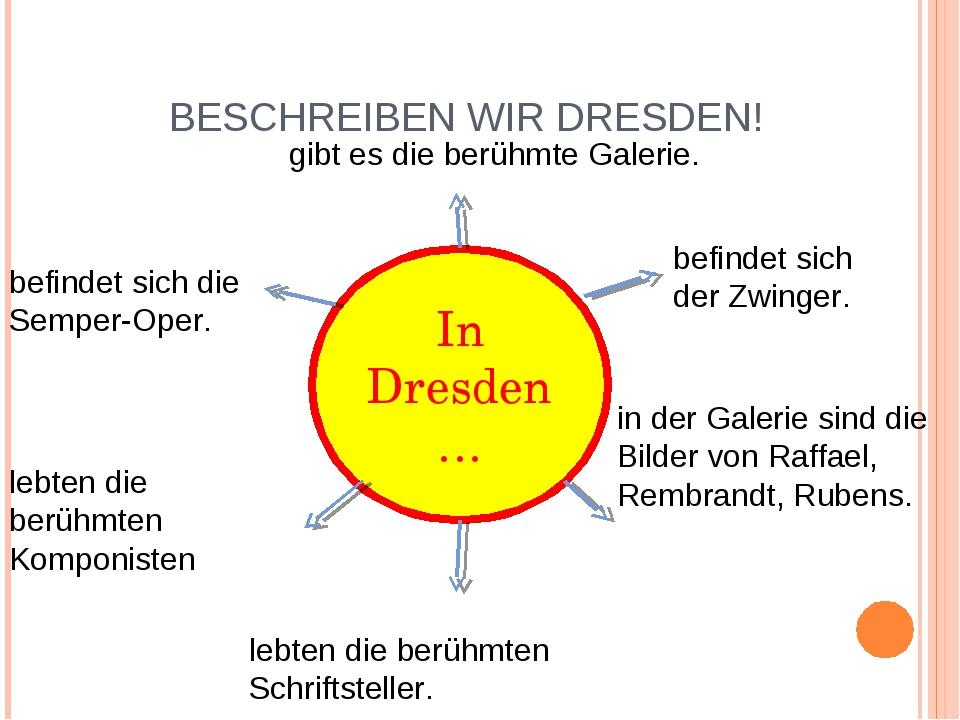 BESCHREIBEN WIR DRESDEN! In Dresden… befindet sich der Zwinger. gibt es die b...