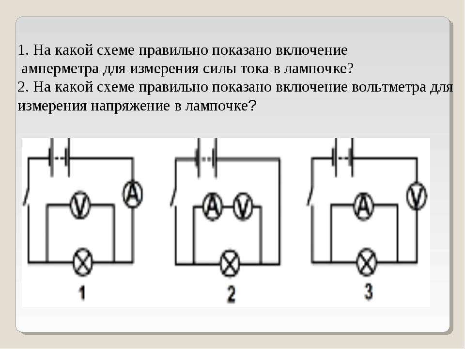 1. На какой схеме правильно показано включение амперметра для измерения силы...