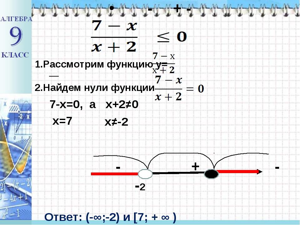 Ответ: (-∞;-2) и [7; + ∞ ) - + - - + - - + - -2 1.Рассмотрим функцию у= 2.На...