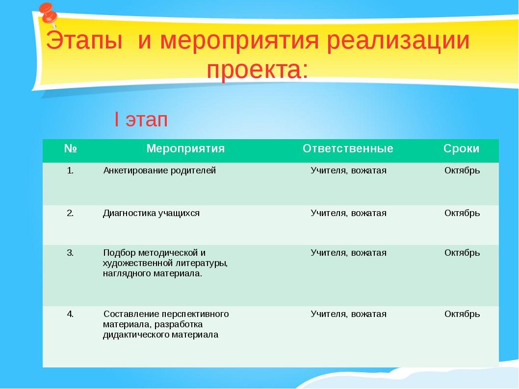 Этапы и мероприятия реализации проекта: I этап №МероприятияОтветственные...