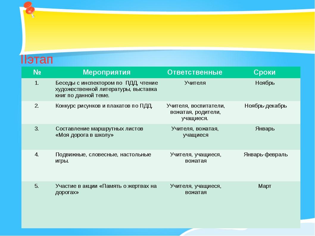 IIэтап №МероприятияОтветственные Сроки 1.Беседы с инспектором по ПДД, чте...