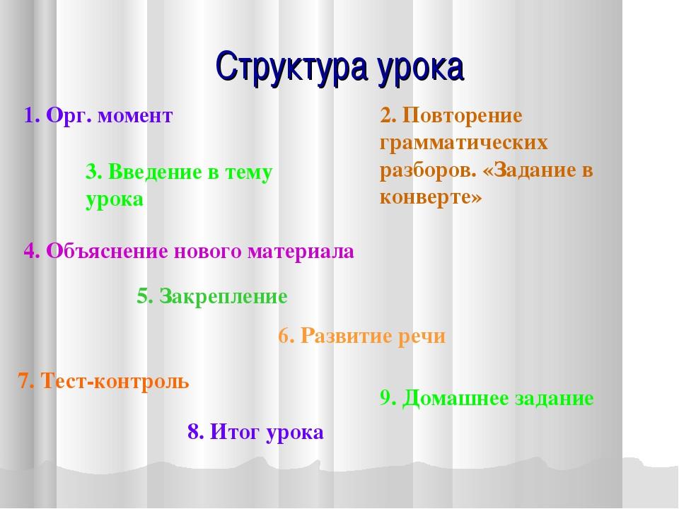 Структура урока 1. Орг. момент 2. Повторение грамматических разборов. «Задани...