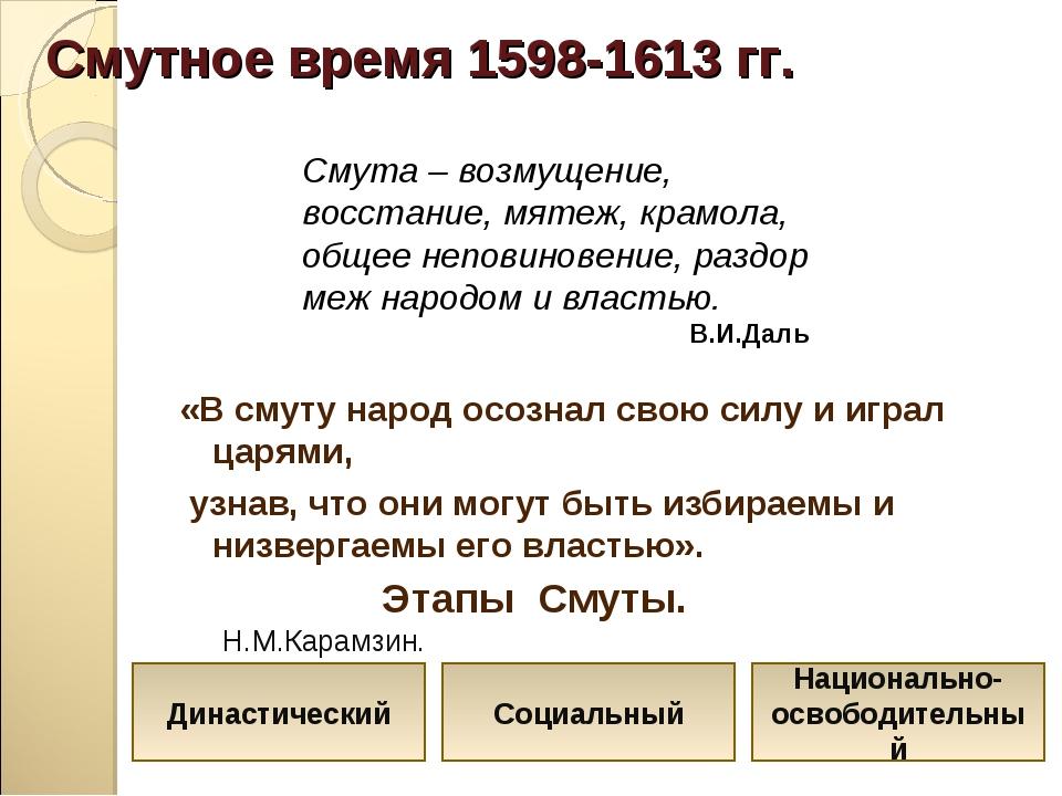 Смутное время 1598-1613 гг. «В смуту народ осознал свою силу и играл царями,...
