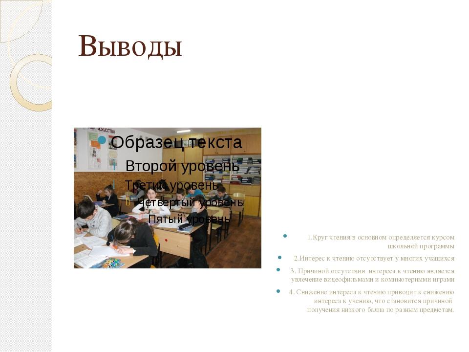 Выводы 1.Круг чтения в основном определяется курсом школьной программы 2.Инте...