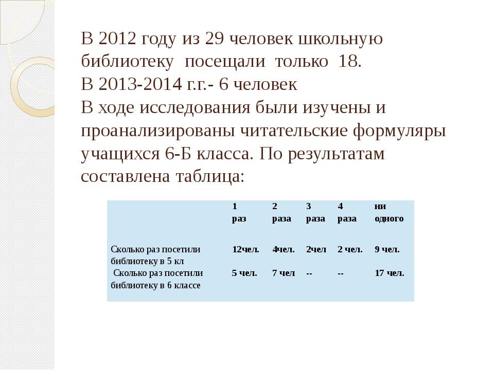 В 2012 году из 29 человек школьную библиотеку посещали только 18. В 2013-2014...