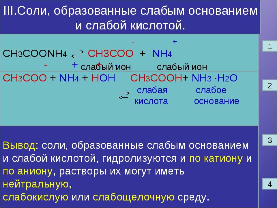 III.Соли, образованные слабым основанием и слабой кислотой. - + CH3COONH4 CH3...