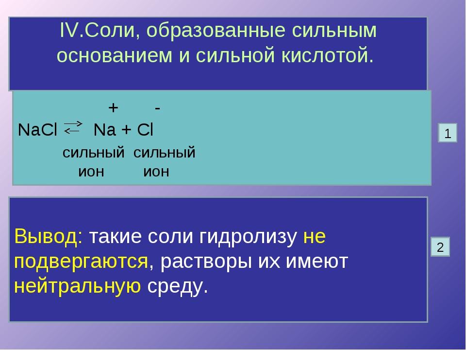 IV.Соли, образованные сильным основанием и сильной кислотой. + - NaCl Na + Cl...