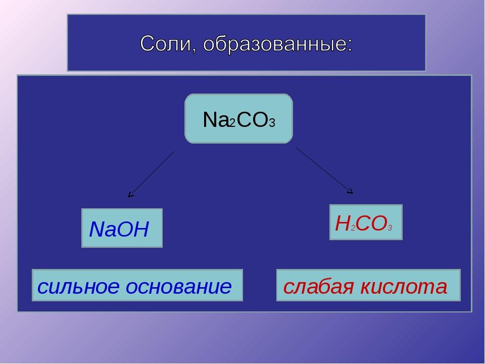 NaOH H2CO3 сильное основание слабая кислота Na2CO3