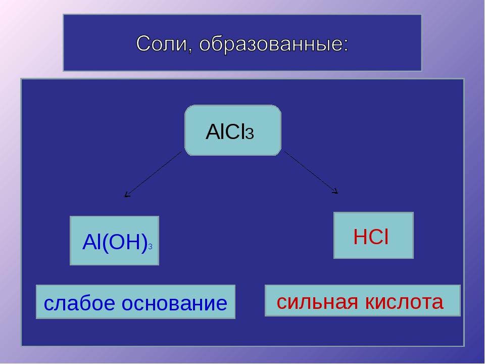 AlCl3 Al(OH)3 HCl слабое основание сильная кислота