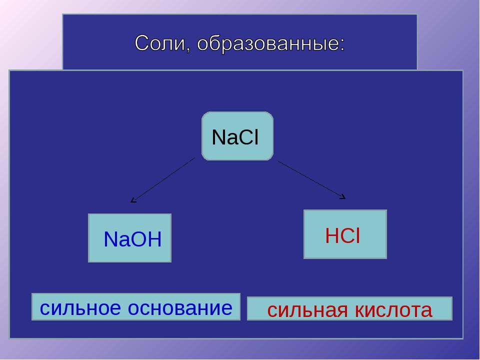 NaCl HCl NaOH сильная кислота cильное основание