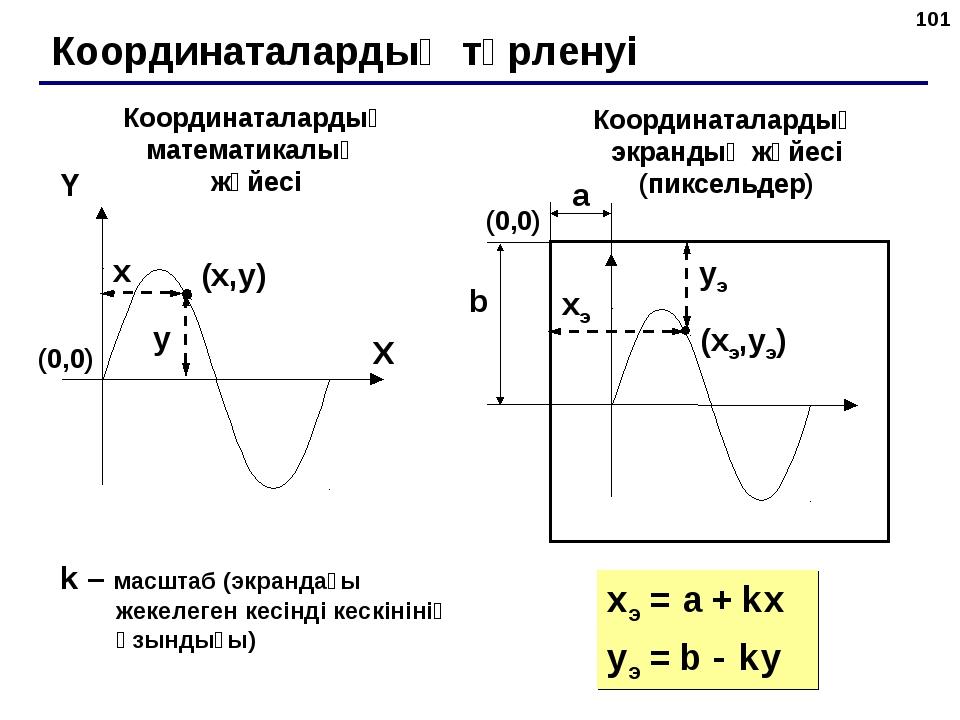 * Координаталардың түрленуі (x,y) X Y x y Координаталардың математикалық жүйе...