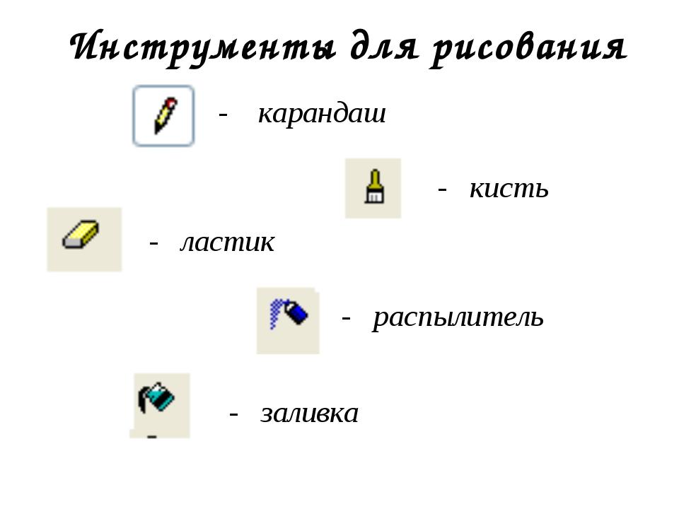 Инструменты для рисования - карандаш - кисть - ластик - распылитель - заливка