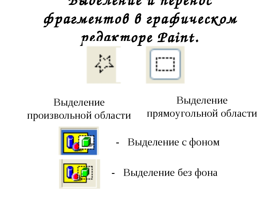 Выделение и перенос фрагментов в графическом редакторе Paint. Выделение произ...