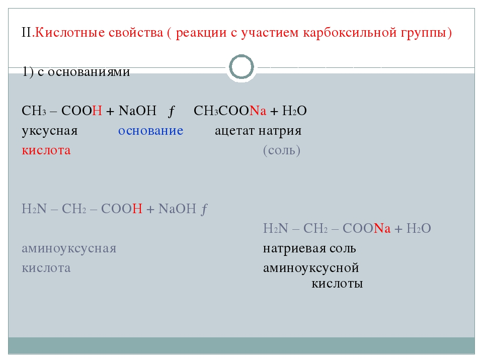 II.Кислотные свойства ( реакции с участием карбоксильной группы) 1) с основан...