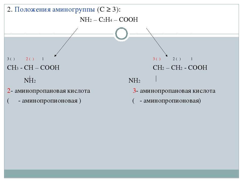 2. Положения аминогруппы (С ≥ 3): NH2 – C2H4 – COOH  3 (β) 2 (α) 1...