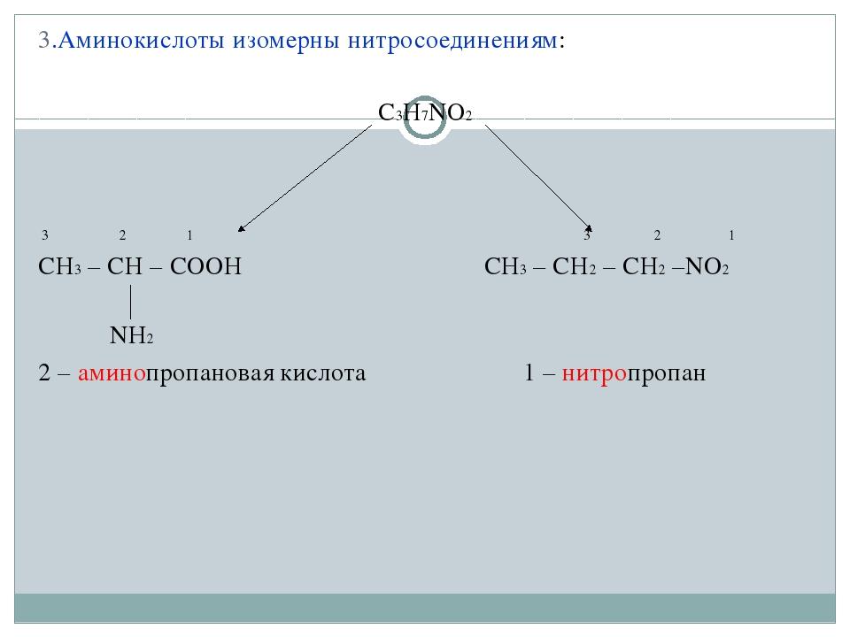 3.Аминокислоты изомерны нитросоединениям:  C3H7NO2 3 2 1  3 2 1 CH...