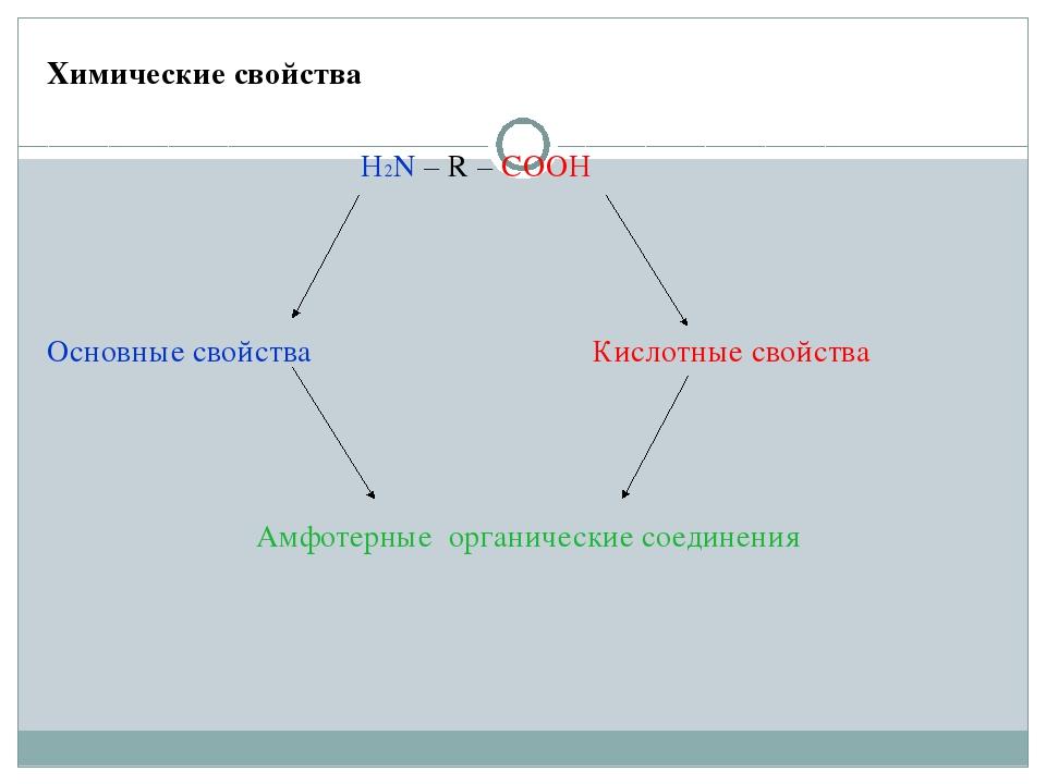 Химические свойства  H2N – R – COOH Основные свойства Кислотные свойс...