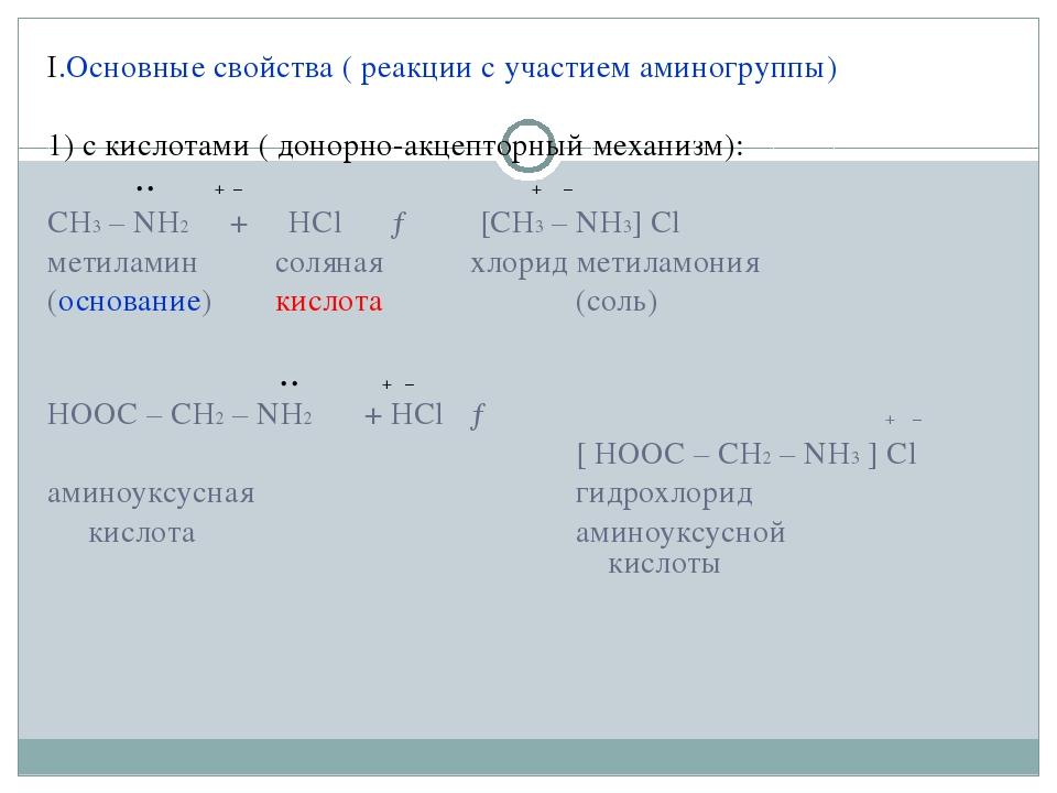 I.Основные свойства ( реакции с участием аминогруппы) 1) с кислотами ( донорн...